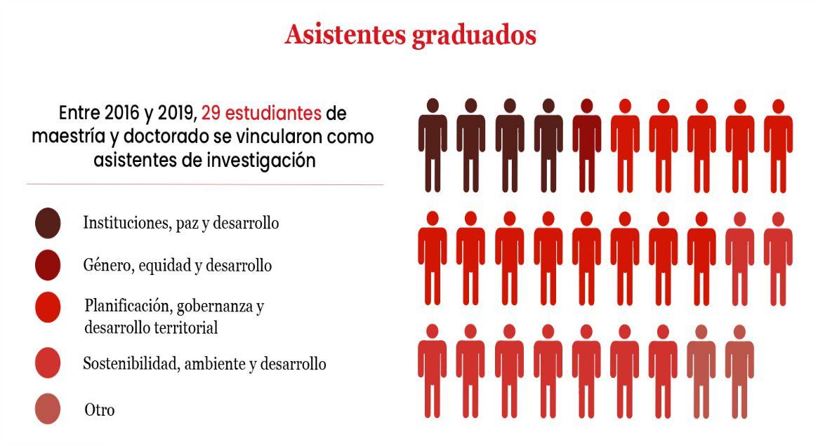 asistentes_graduados.jpg