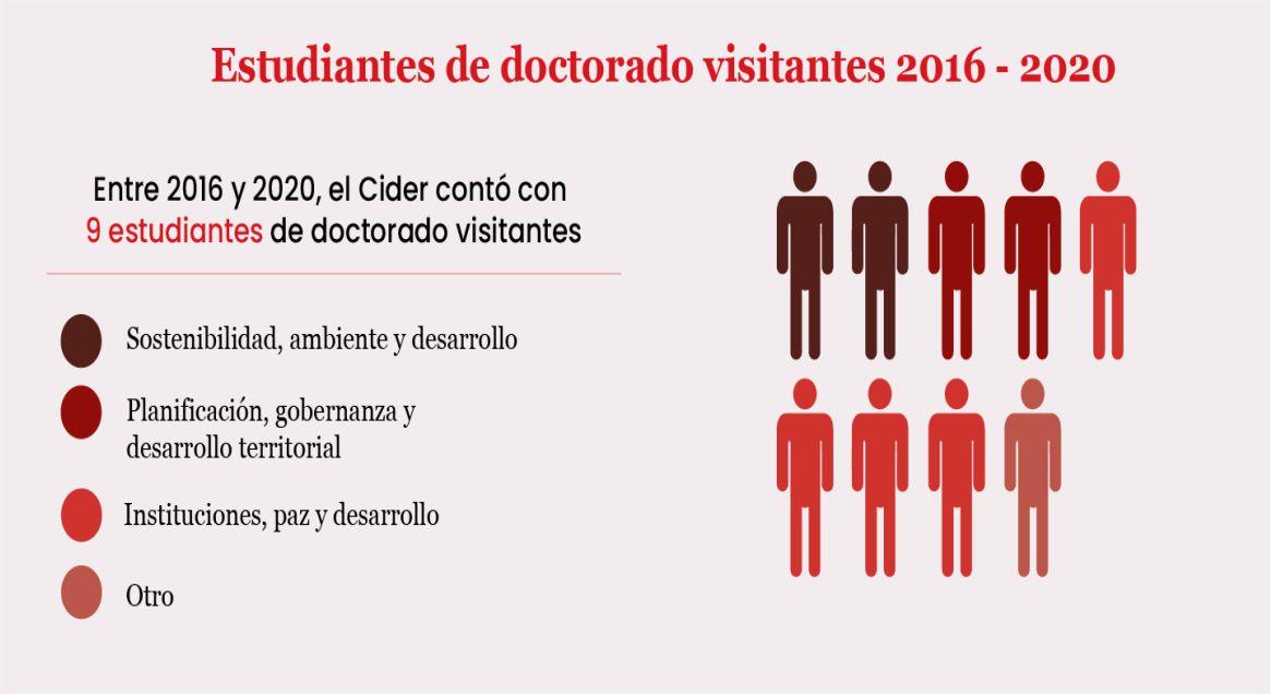 estudiantes_doctorado_visitantes.jpg