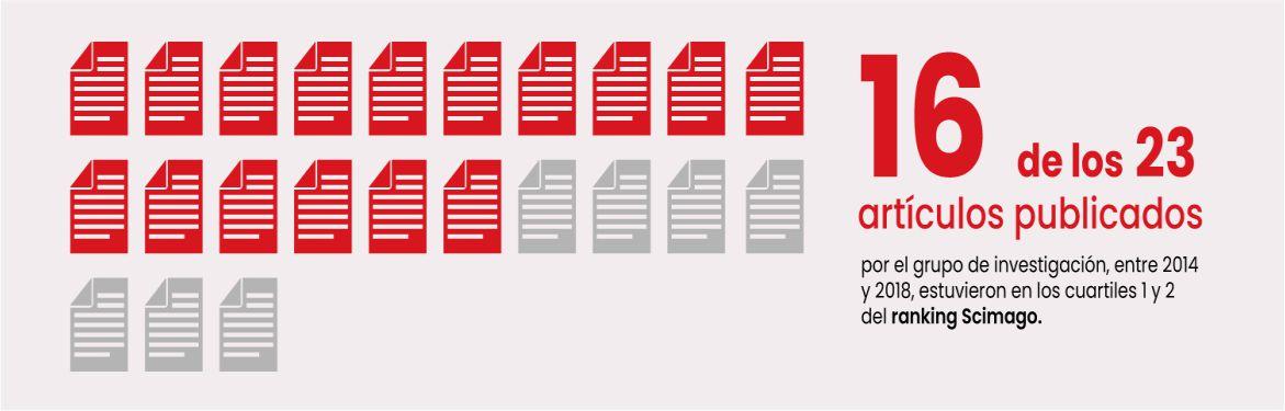 publicaciones_cider_cifras.jpg